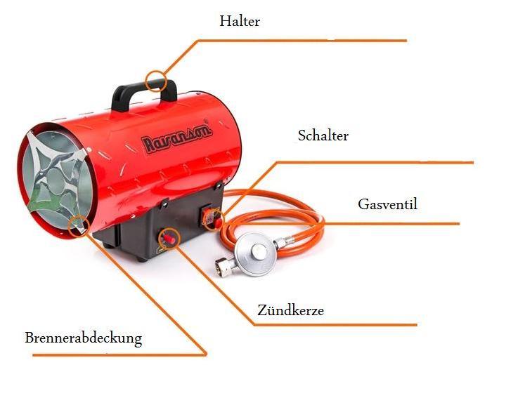 Klimaanlagen & Heizgeräte Gasheizgebläse 15kw Gasgebläse Gasheizer Ravanson
